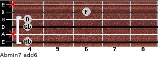 Abmin7(add6) for guitar on frets 4, x, 4, 4, 6, x
