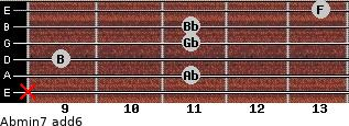 Abmin7(add6) for guitar on frets x, 11, 9, 11, 11, 13