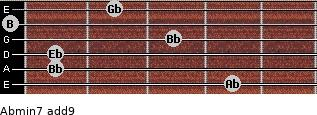 Abmin7(add9) for guitar on frets 4, 1, 1, 3, 0, 2