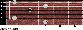 Abmin7(add9) for guitar on frets 4, 2, x, 3, 4, 2