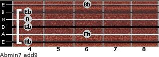 Abmin7(add9) for guitar on frets 4, 6, 4, 4, 4, 6