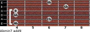 Abmin7(add9) for guitar on frets 4, 6, 4, 4, 7, 6