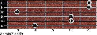 Abmin7(add9) for guitar on frets 4, 6, 6, 3, 7, 7