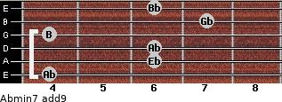 Abmin7(add9) for guitar on frets 4, 6, 6, 4, 7, 6