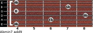 Abmin7(add9) for guitar on frets 4, 6, 8, 4, 7, 4