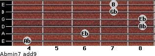 Abmin7(add9) for guitar on frets 4, 6, 8, 8, 7, 7