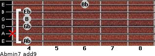 Abmin7(add9) for guitar on frets 4, x, 4, 4, 4, 6