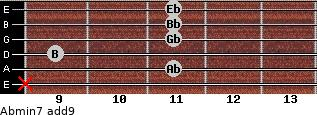 Abmin7(add9) for guitar on frets x, 11, 9, 11, 11, 11