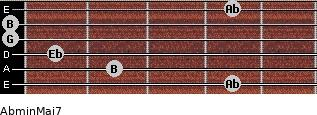 Abmin(Maj7) for guitar on frets 4, 2, 1, 0, 0, 4