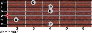 Abmin(Maj7) for guitar on frets 4, 2, x, 4, 4, 3
