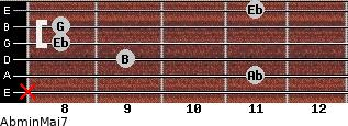 Abmin(Maj7) for guitar on frets x, 11, 9, 8, 8, 11
