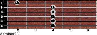 Abminor11 for guitar on frets 4, 4, 4, 4, 4, 2