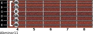 Abminor11 for guitar on frets 4, 4, 4, 4, 4, 4