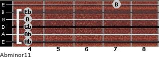 Abminor11 for guitar on frets 4, 4, 4, 4, 4, 7