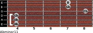 Abminor11 for guitar on frets 4, 4, 4, 8, 7, 7