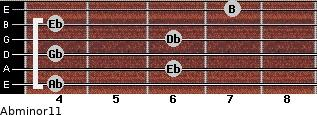 Abminor11 for guitar on frets 4, 6, 4, 6, 4, 7