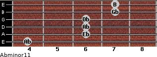 Abminor11 for guitar on frets 4, 6, 6, 6, 7, 7