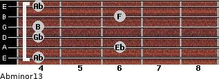 Abminor13 for guitar on frets 4, 6, 4, 4, 6, 4
