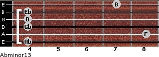 Abminor13 for guitar on frets 4, 8, 4, 4, 4, 7