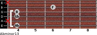 Abminor13 for guitar on frets 4, x, 4, 4, 6, x