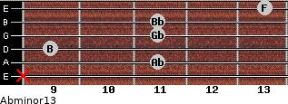 Abminor13 for guitar on frets x, 11, 9, 11, 11, 13