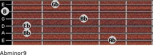 Abminor9 for guitar on frets 4, 1, 1, 3, 0, 2
