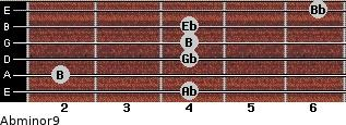 Abminor9 for guitar on frets 4, 2, 4, 4, 4, 6