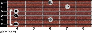 Abminor9 for guitar on frets 4, 6, 4, 4, 7, 6