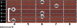 Abminor9 for guitar on frets 4, 6, 6, 4, 7, 6