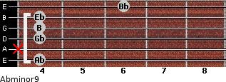 Abminor9 for guitar on frets 4, x, 4, 4, 4, 6