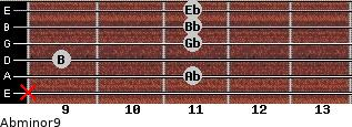 Abminor9 for guitar on frets x, 11, 9, 11, 11, 11