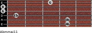 Abm(maj11) for guitar on frets 4, 4, 1, 0, 0, 3