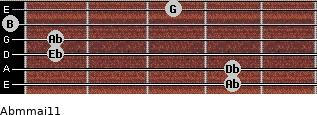 Abm(maj11) for guitar on frets 4, 4, 1, 1, 0, 3