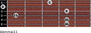 Abm(maj11) for guitar on frets 4, 4, 1, 4, 0, 3
