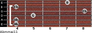Abm(maj11) for guitar on frets 4, 4, 5, 8, 4, 7