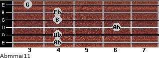 Abm(maj11) for guitar on frets 4, 4, 6, 4, 4, 3