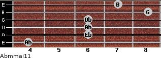Abm(maj11) for guitar on frets 4, 6, 6, 6, 8, 7