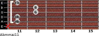 Abm(maj11) for guitar on frets x, 11, 11, 12, 12, 11