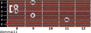 Abm(maj11) for guitar on frets x, 11, 9, 8, 8, 9