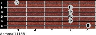 Abm(maj11/13)/B for guitar on frets 7, 6, 6, 6, 6, 3