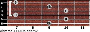 Abm(maj11/13)/Db add(m2) guitar chord