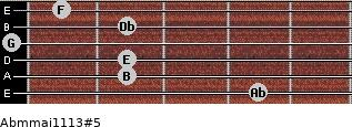 Abm(maj11/13)#5 for guitar on frets 4, 2, 2, 0, 2, 1