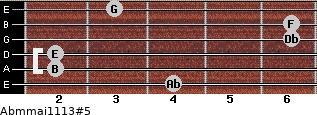 Abm(maj11/13)#5 for guitar on frets 4, 2, 2, 6, 6, 3