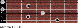 Abm(maj11/13)#5 for guitar on frets 4, 2, 3, 0, 2, 0