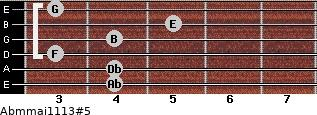 Abm(maj11/13)#5 for guitar on frets 4, 4, 3, 4, 5, 3