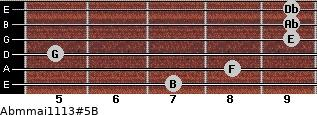 Abm(maj11/13)#5/B for guitar on frets 7, 8, 5, 9, 9, 9