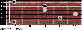 Abm(maj11)#5/B for guitar on frets 7, 10, 11, 9, 9, 7
