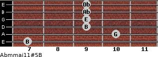 Abm(maj11)#5/B for guitar on frets 7, 10, 9, 9, 9, 9