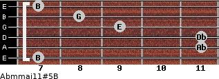 Abm(maj11)#5/B for guitar on frets 7, 11, 11, 9, 8, 7