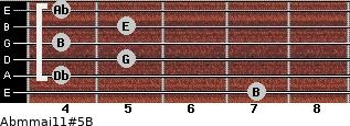 Abm(maj11)#5/B for guitar on frets 7, 4, 5, 4, 5, 4